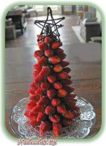 клубнично шоколадная елка